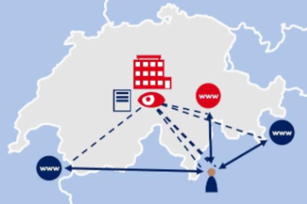Datenschutzgesetz Schweiz und Email Marketing Newsletter Tool Schweiz